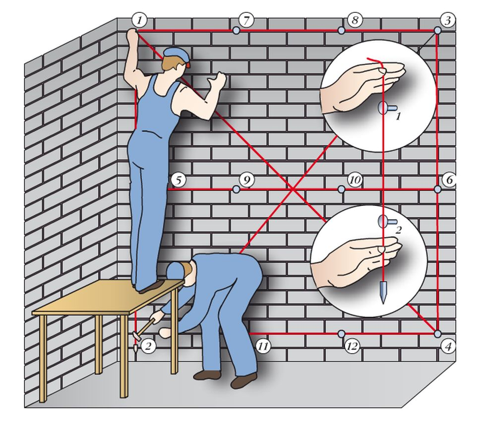 Как установить маяки под штукатурку