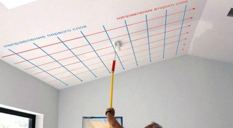 Техника покраски потолка своими руками