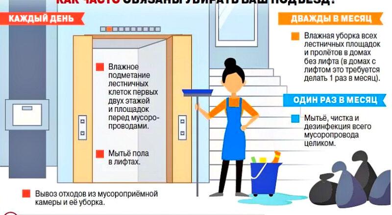 Что вы можете требовать от управляющей компании вашего дома
