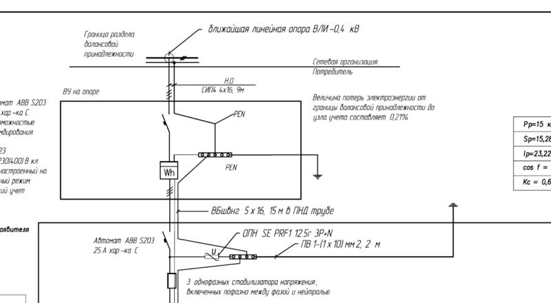 Подключение к электросетям 15 кВт частного дома пошаговая инструкция
